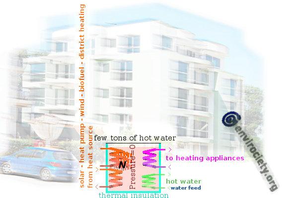 Универсальная схема водяного