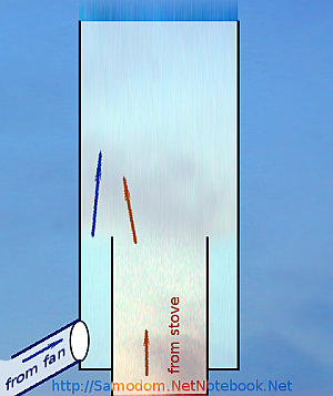 схема дымососа без вентилятора печном газе
